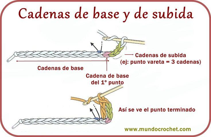 09-Cadenas de base y de subida - Teresa Restegui http://www.pinterest.com/teretegui/ ✔
