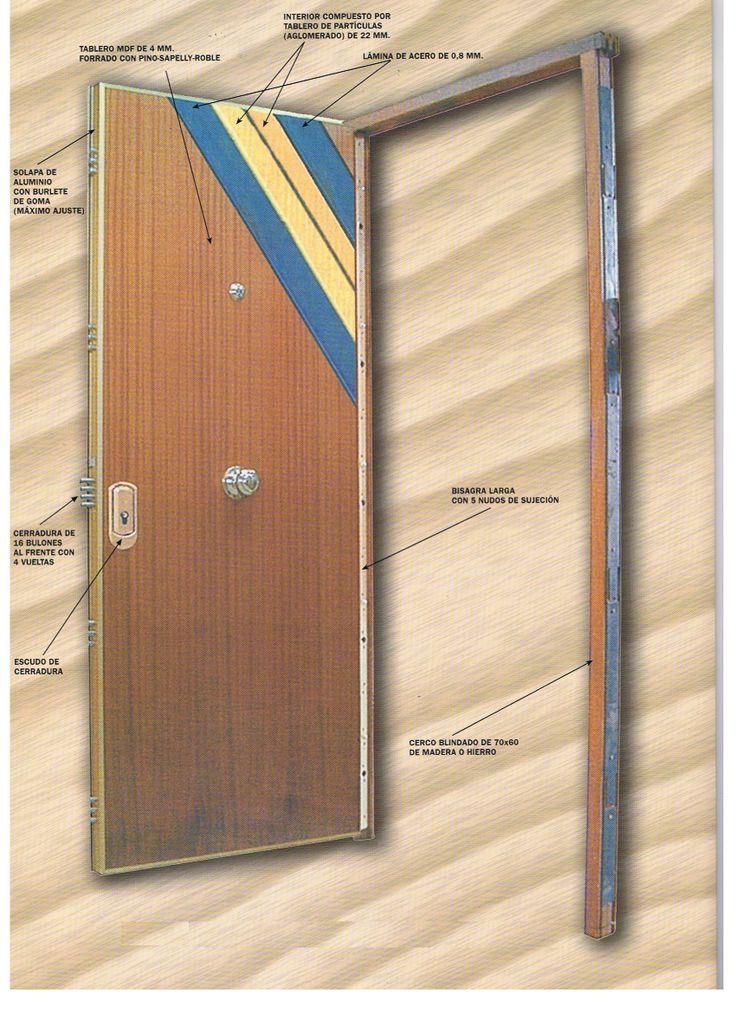 Las 25 mejores ideas sobre puertas blindadas en pinterest for Puertas blindadas madrid