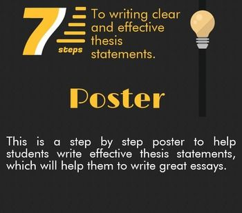 Poster thesis statement