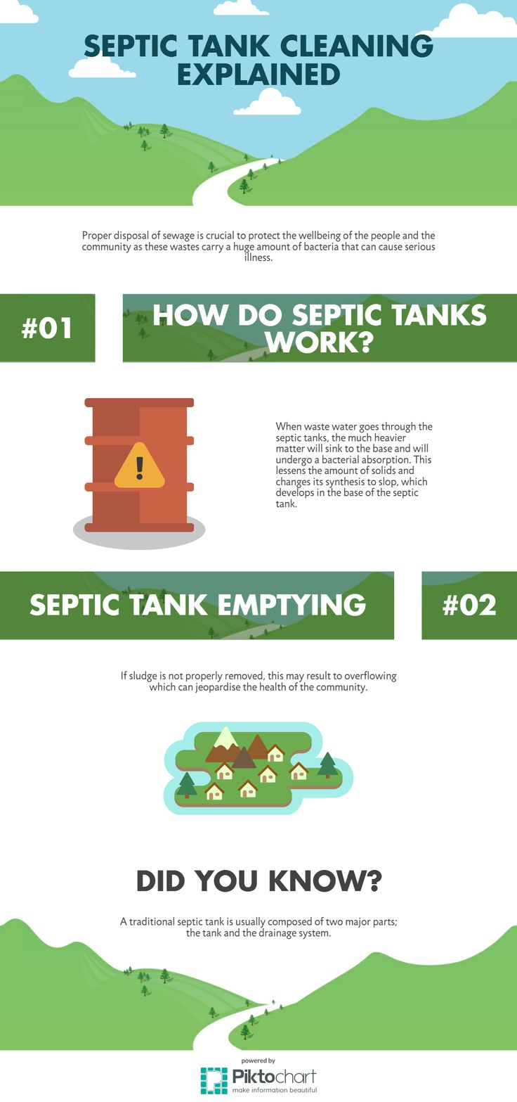 25 Best Ideas About Septic Tank Size On Pinterest Dog Kennel Designs Disposal Of Waste And
