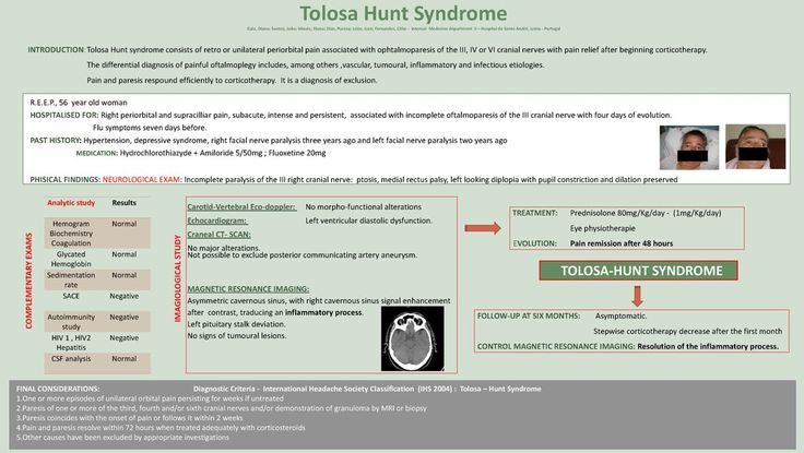 Tolosa Hunt syndrome ... Cranial nerve - 3 , 4 or 6 involvement ...