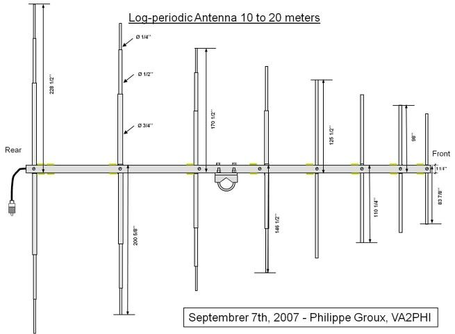 discover ideas about ham radio antenna