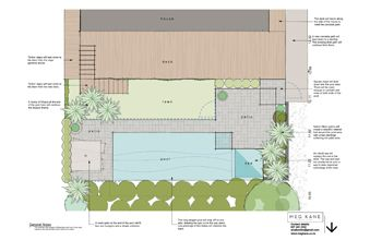 Pool area: in design phase