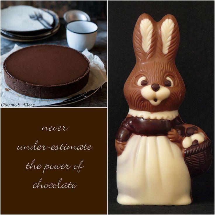 Riciclare il cioccolato di Pasqua