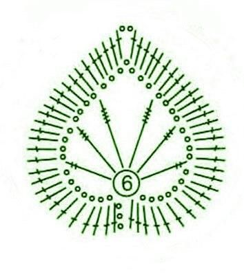 Crochet leaf - chart / Hoja de ganchillo -  diagrama