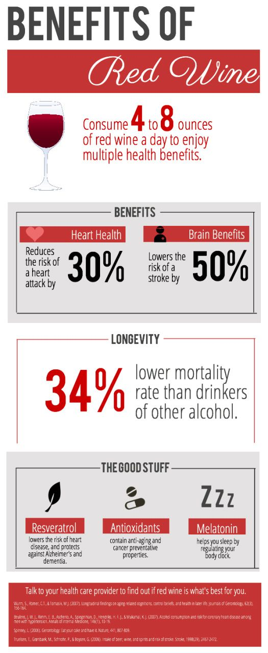 Benefits of Red Wine Infographic- LOVE this to bad I dont know what 4-8 ounces looks like!! LOL