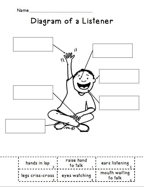 Social Skills For Kindergarteners Worksheets & do2learn ...