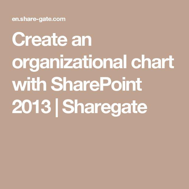 De 25+ bedste idéer inden for Organizational chart på Pinterest - organizational chart