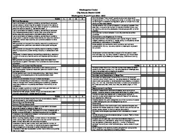 This EDITABLE download includes several versions of a Commmon Core report card I created on Microsoft Word. I have included a report card that simply states each standard and one that lists the I Can... statements that are much more parent friendly. I have also included a check mark version and a S, N, U version of each.