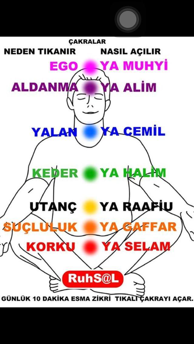 Insanlar Allah ile nasıl kandırıyorlar  ve bunu yoga altında yapıyorlar