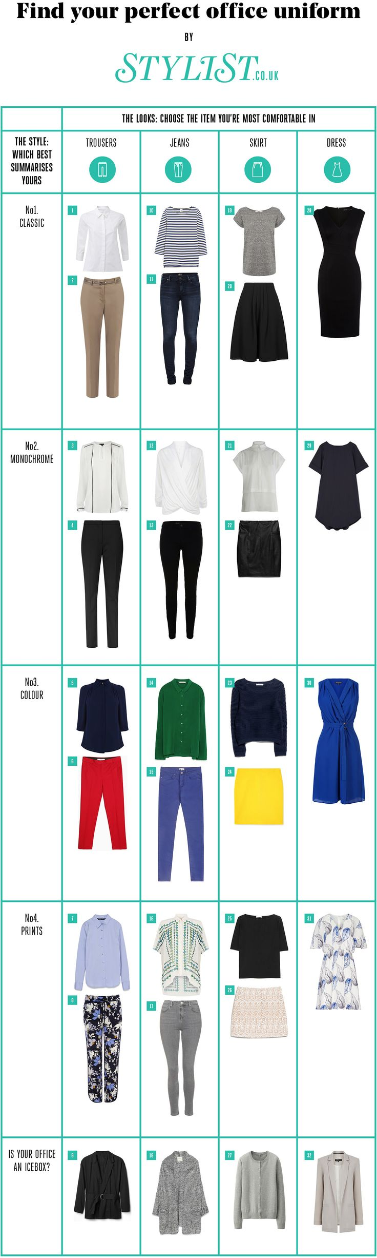 The uniform challenge; We wore the same thing to work every day for a month. Here's what we learnt…