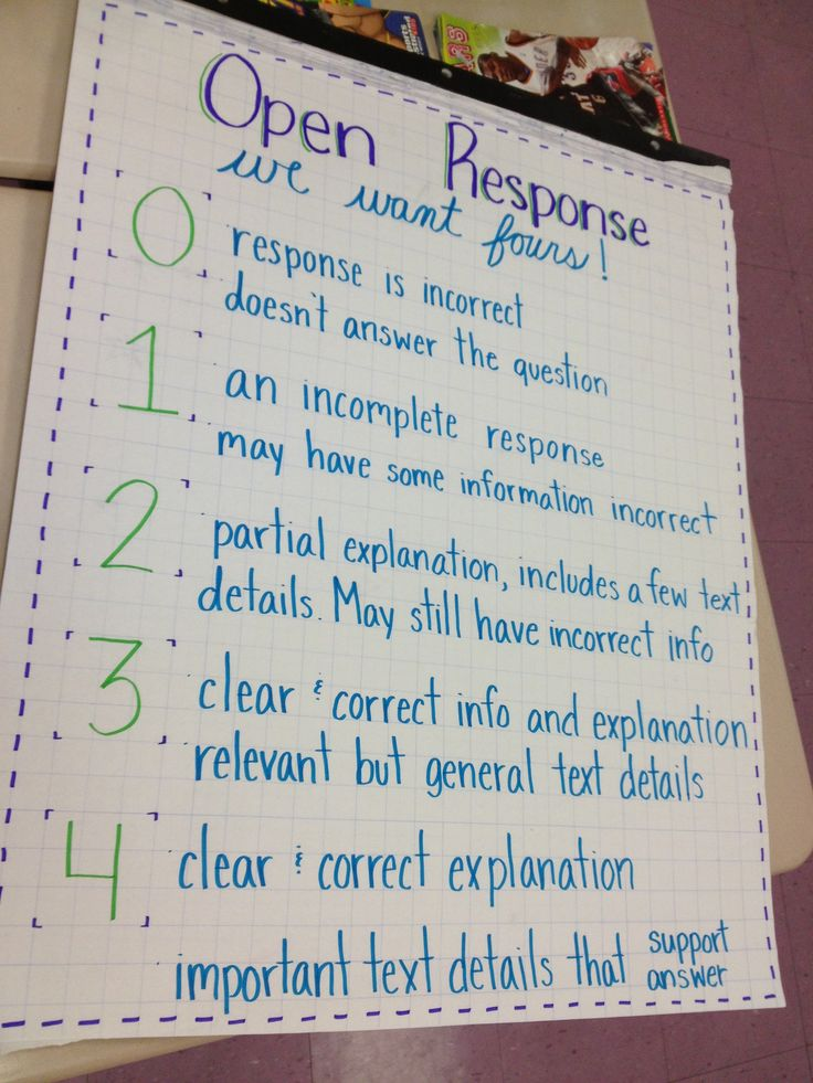 Elementary Classroom Procedures ~ Mcas open response rubric in kid friendly words