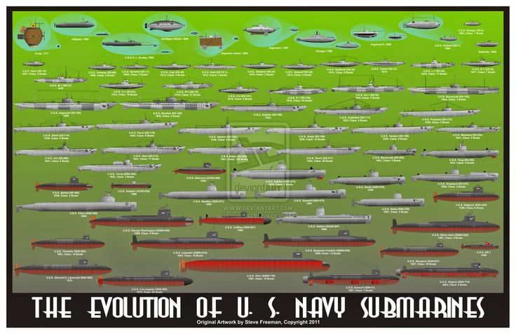 The following images are created by Steve Freeman  (sfreeman421 for deviantart ) and depict all the  classes of battleships, destroyers, s...