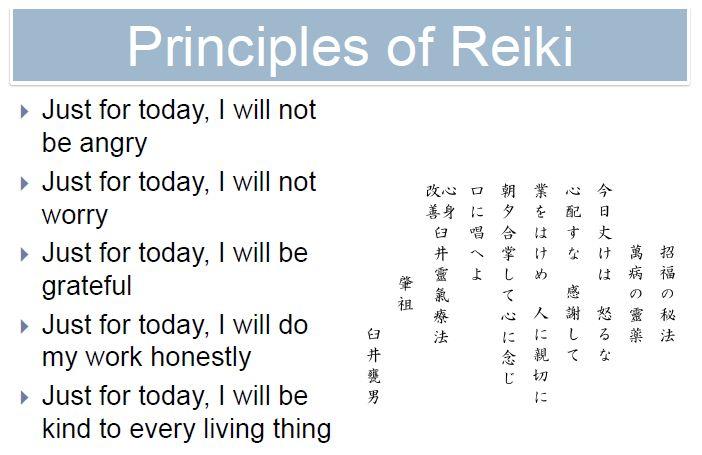 Resources | Online Reiki Course