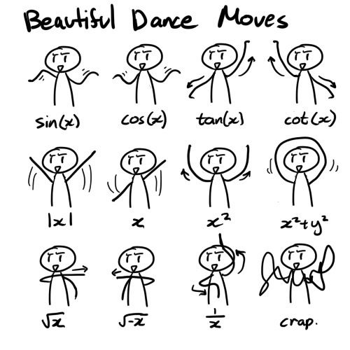 Every mathematician can dance, theoretically.