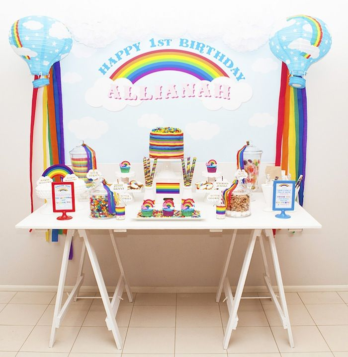 76 Best Images About Rainbow Dessert Table Ideas On