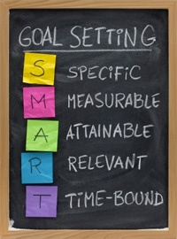 SMART Goal Setting -  Specific Measurable Accountable Realistic Timely. Goal setters are proven to achieve more!