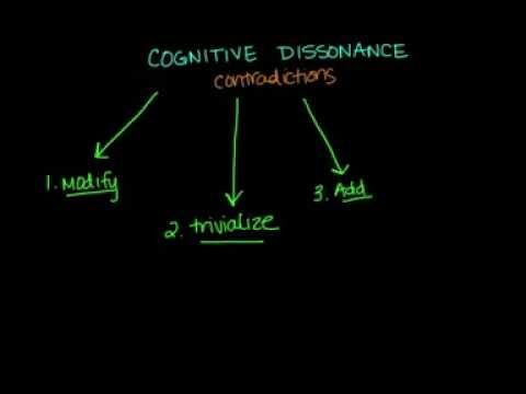 What happens when our behaviors and attitudes are not in sync? Cognitive Dissonance is the result of this misalignment More free lessons at: http://www.khana...