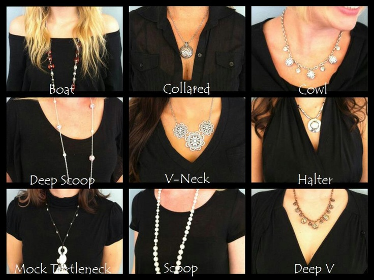 1000+ ideas about Necklace Guide on Pinterest