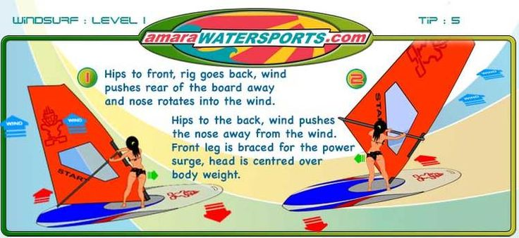 Learn to Windsurf in Thailand - Tip 5 - Power Steering