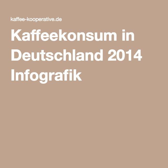 Kaffeekonsum in Deutschland 2014 Infografik