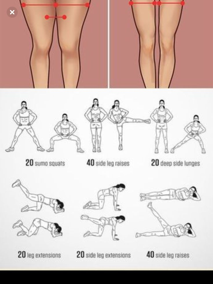 Top 10 proven exercises to lose inner thigh fat fa…