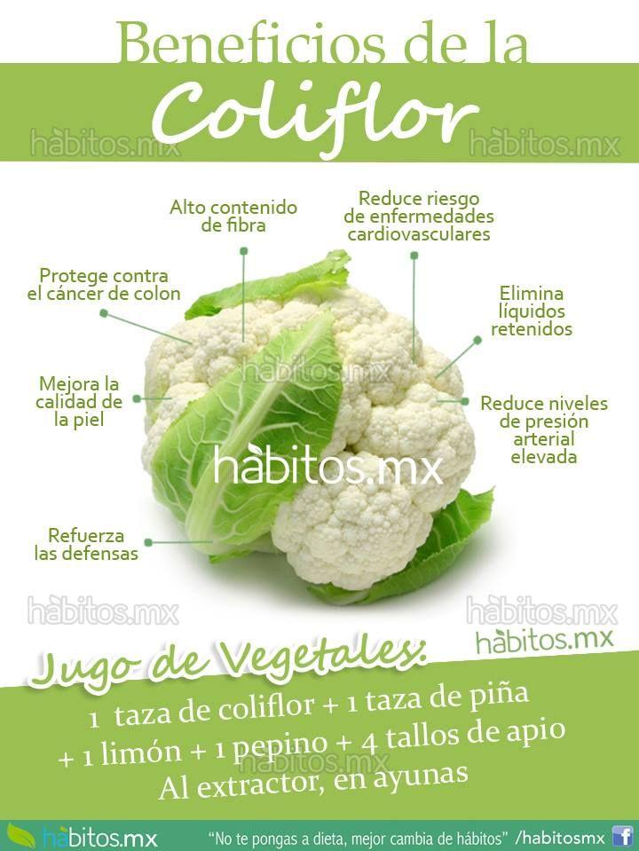 Hábitos Health Coaching | BENEFICIOS DE LA DELICIOSA COLIFLOR….