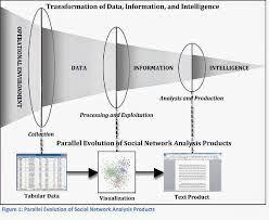 pulse social intelligence - Αναζήτηση Google