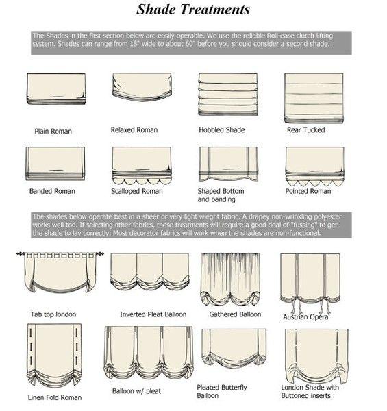 window treatment cheat sheet