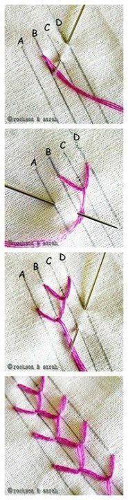 (1) Patty Aguayo - Tutoriales de bordado