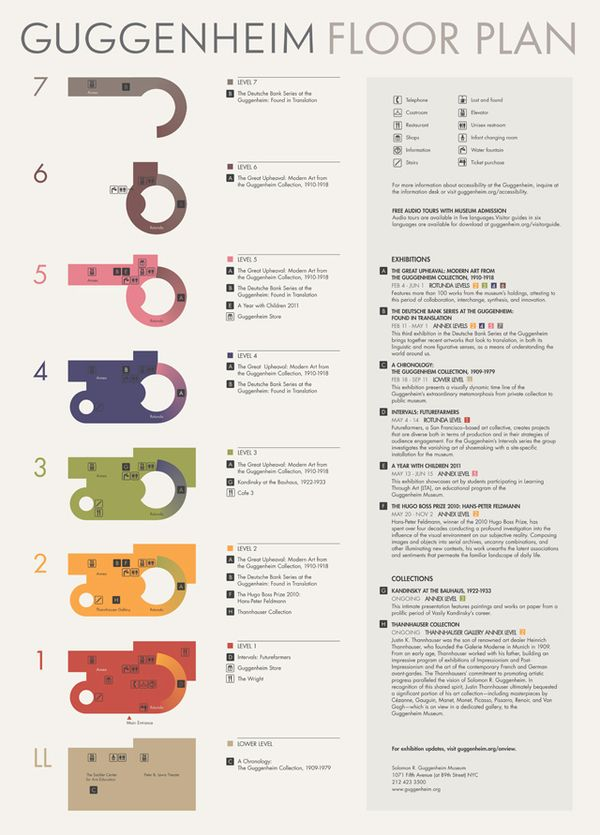 Guggenheim Museum Floor Plan by Jenn Kim, via Behance