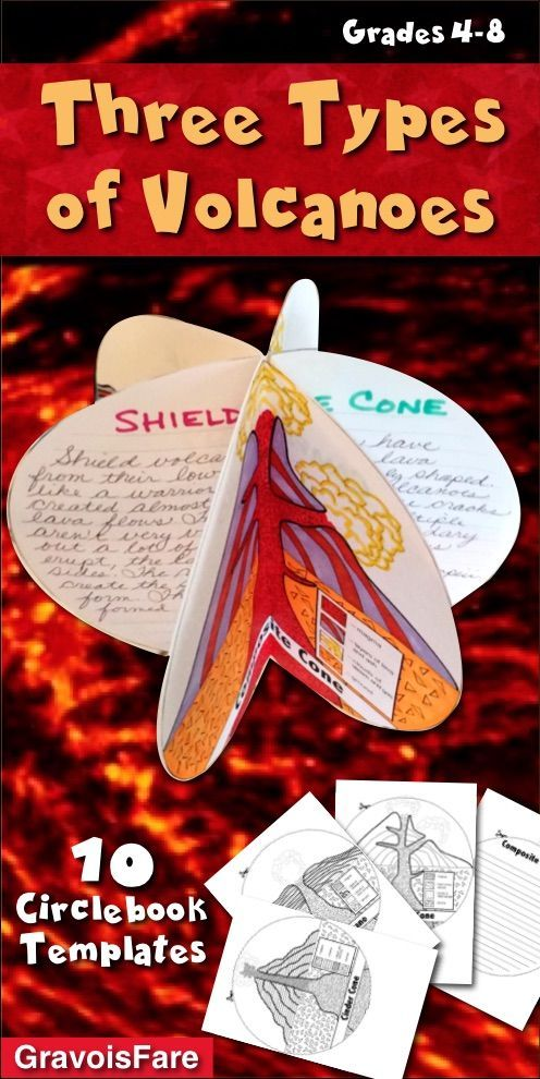 Students will research cinder cone, shield, and composite volcanoes and then report their findings by constructing a circlebook that features what they learned. Another hands-on activity by GravoisFare!