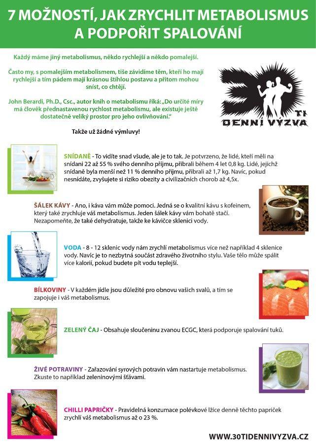 7 možností jak zrychlit metabolismus - 30ti denní výzva