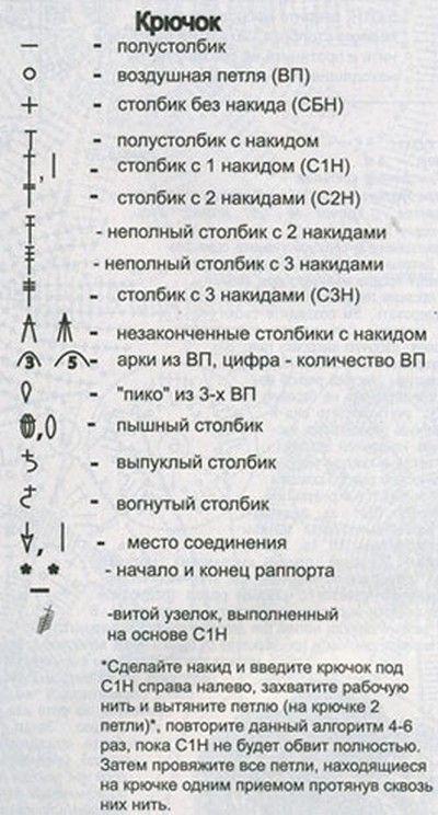 koronkowe kolnierzyki na szydelku (12)