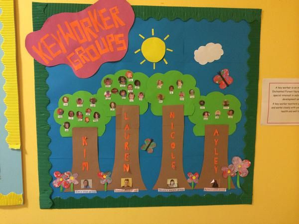 Classroom Display Ideas Nursery ~ Best images about key worker board cool caterpillars