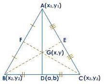 solving centroid of the triangle