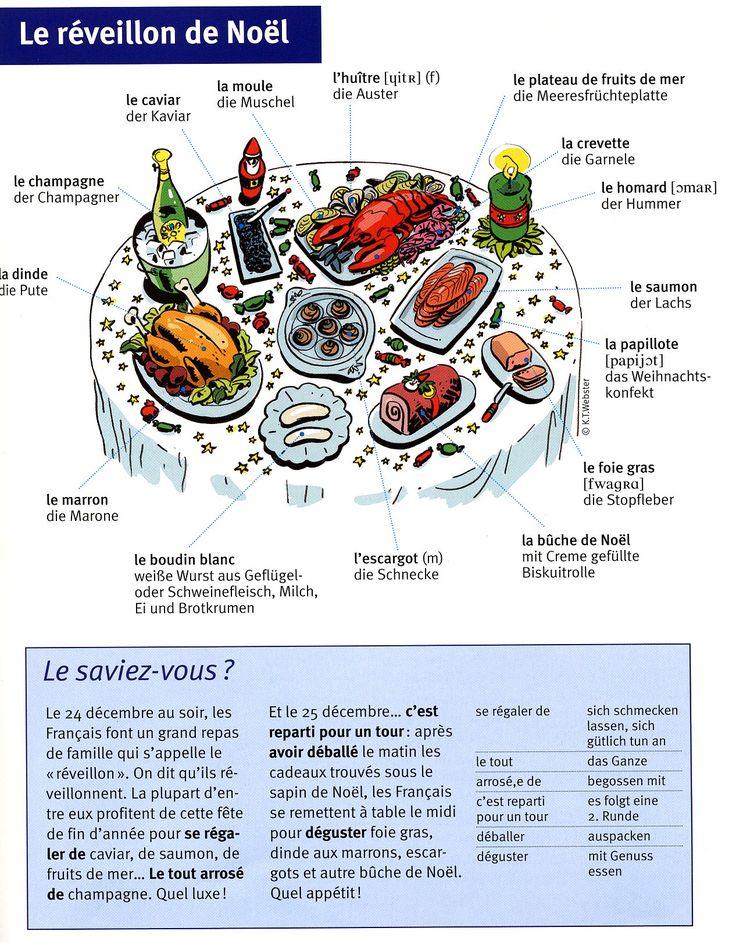 Le Reveillon De Noel | le_reveillon_de_Noel.jpg