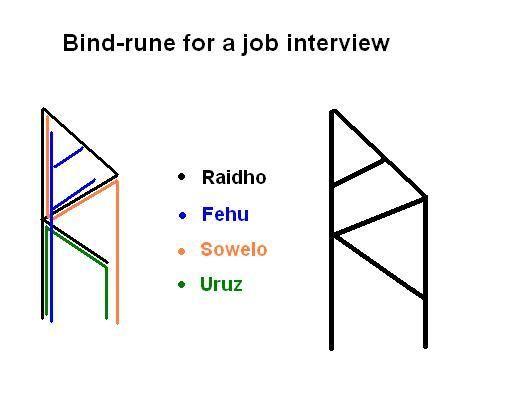 Bind-Rune - Job interview