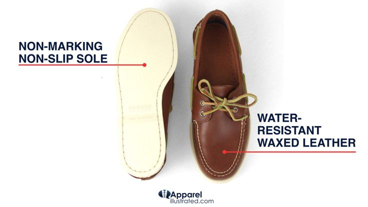 Key Features of Classic #BoatShoes  Learn more here: http://apparelillustrated.com/shoes-to-wear-with-jeans/