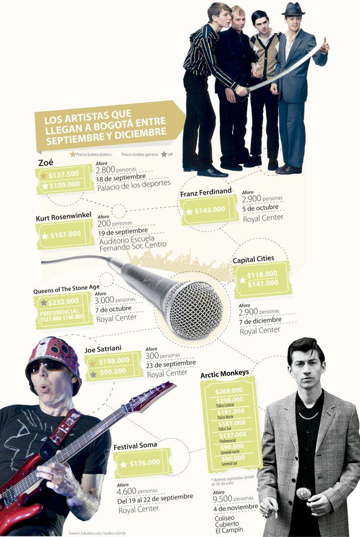 Artistas convocarán a más de 43.900 personas en 10 conciertos