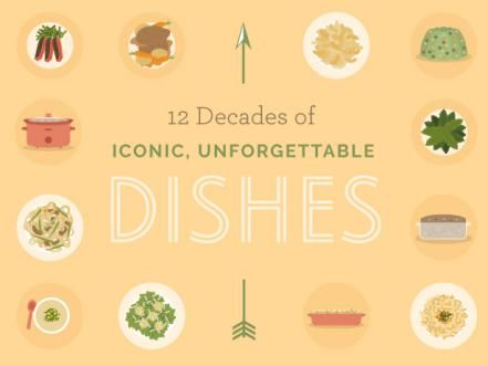Food has an uncanny way of defining a moment in history. Here are the dishes that made a difference.
