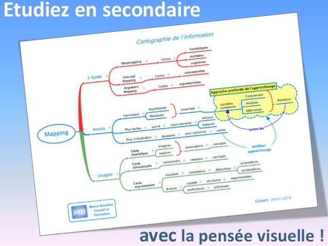 Etudiez en secondaire avec la pensee visuelle - mindmapping, carte conceptuelle, organisateurs graphiques by Marco Bertolini - Conseil et Formation via slideshare
