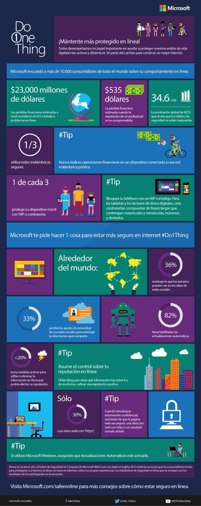 Consejos de seguridad para Internet Vía: @Safer_Online #infografia #infographic