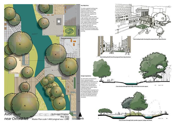 A summary of a design project based on the Avon River of Christchurch city, New Zealand #garden