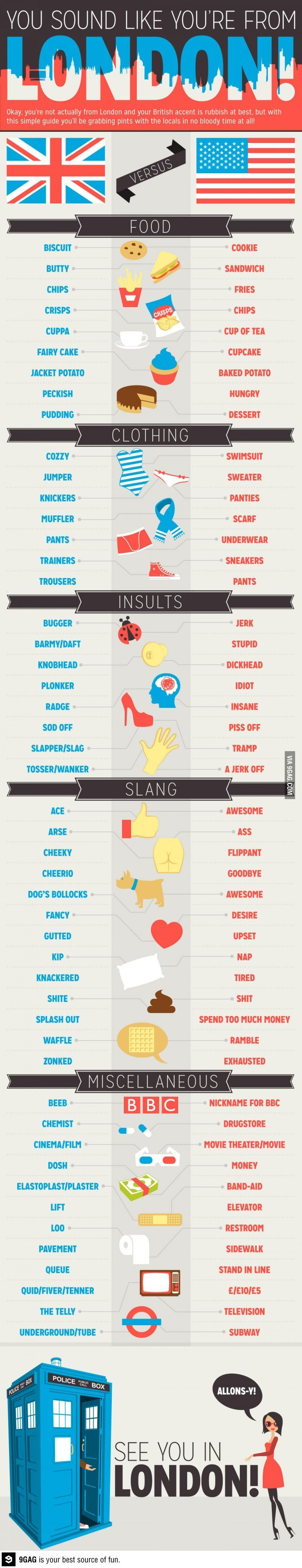 An authentic guide to phrases in London...More or less! It's not perfect but it is lots of fun.