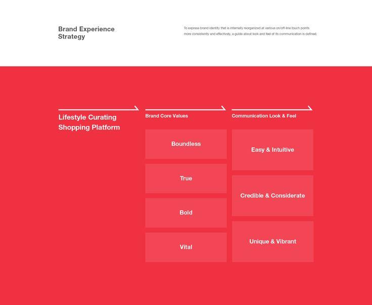 11STREET, Brand eXperience Design Renewal on Behance