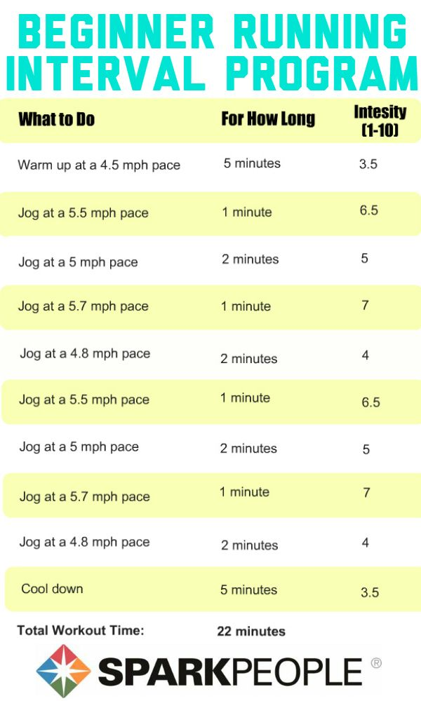 25+ best ideas about Interval Running Workouts on ...