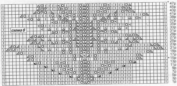 """Четные ряды на схеме вяжутся изнаночными, что позволяет """"отдыхать"""" на изнаночных рядах."""
