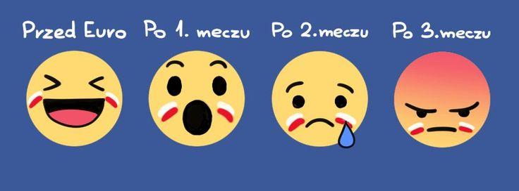 Wiemy już, dlaczego Facebook wprowadził reakcje akurat w roku Euro 2016 i dlaczego ułożył je w tej kolejności! ⚽