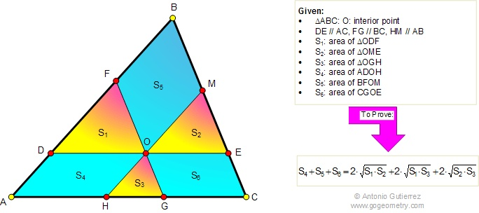 Math Geometry Problem 854: Triangle, Parallel lines, Parallelogram, Areas, Similarity, Concurrent lines. Teaching, School, College, Math Education.